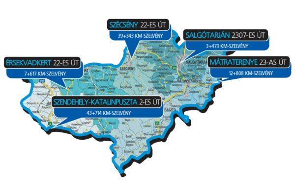 Fix telepítésű KKEP-k a nógrádi utakon (Forrás: www.police.hu)