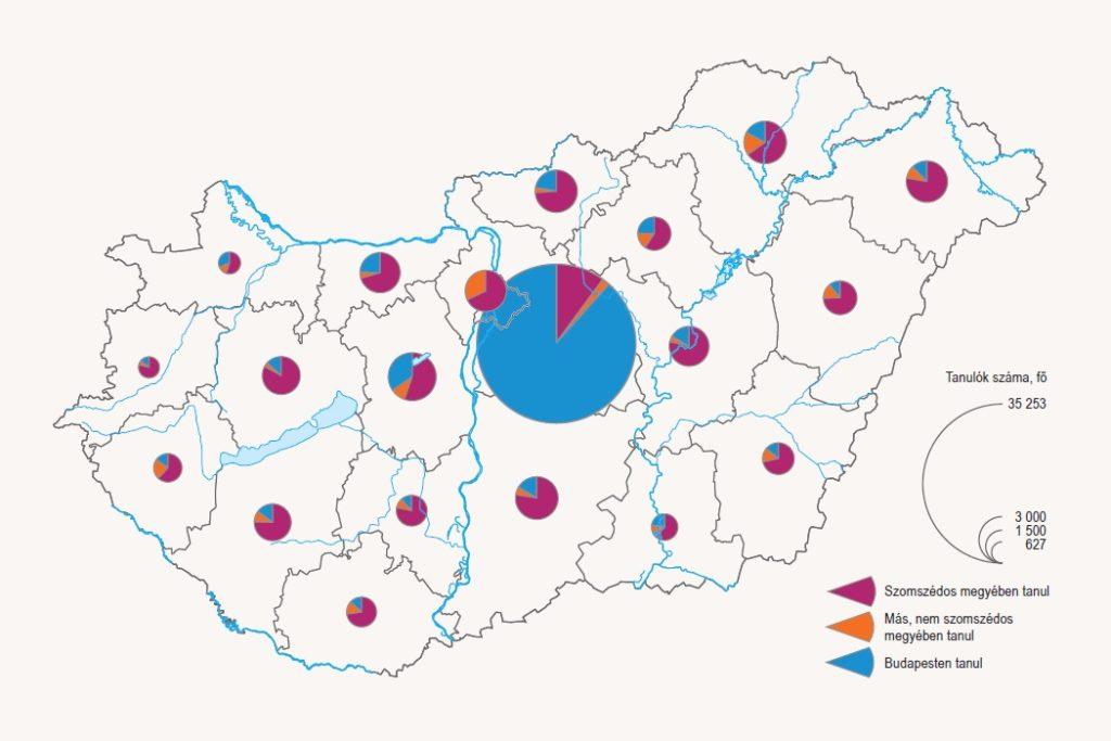 A középfokú oktatásban a lakóhely megyéjétől eltérő helyen tanulók, 2017/2018 (Forrás: Központi Statisztikai Hivatal)