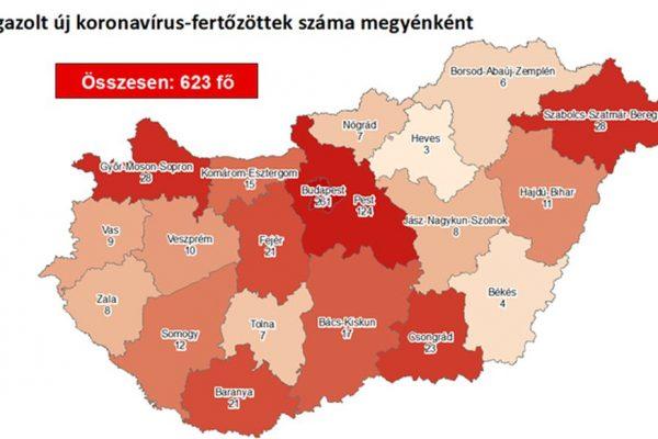 Igazolt új koronavírus-fertőzöttek száma megyénként, 2020. április 3-án (Forrás: koronavirus.gov.hu)