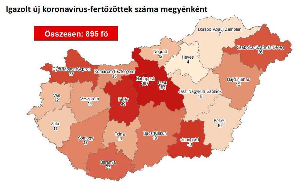 Igazolt új koronavírus-fertőzöttek száma megyénként, 2020. április 8-án (Forrás: koronavirus.gov.hu)