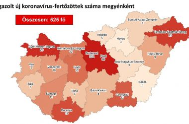 Igazolt új koronavírus-fertőzöttek száma megyénként, 2020. április 1-én (Forrás: koronavirus.gov.hu)